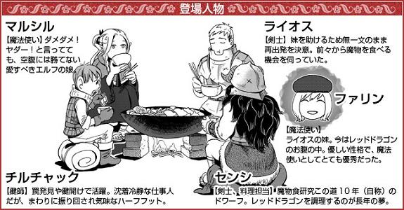 ダンジョン飯 登場人物の相関図.jpg
